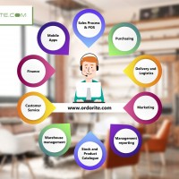 Ordorite Retail Furniture Software Solutions