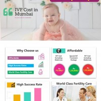 IVF Cost in Mumbai   What is the IVF Treatment Cost in Mumbai 2020