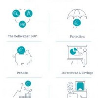 Personal Financial Advisor - Bellwether Financial Planning
