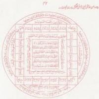⁂⁂Islamic Wazifa to Break Haram Relationship+91-9828028727⁂⁂