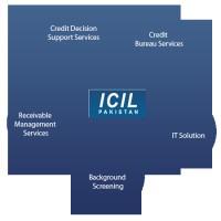 Iciltek Using Biometric Company Pakistan