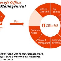 A Complete Guidelines for Office Management Course in Faisalabad in Bits Institute