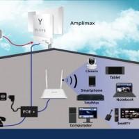 Amplificador Internet Rural