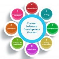 Business Thrust Techsoft - Software Development Singapore