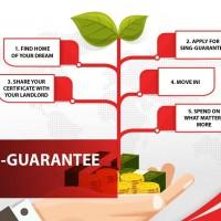 Sing-Guarantee Pte. Ltd