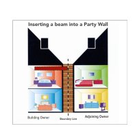 Mr Party Wall - Party Wall Surveyors