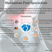 Manhattan Foot Specialists Upper East Side