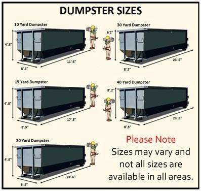 Montrose Dumpster Man Rental