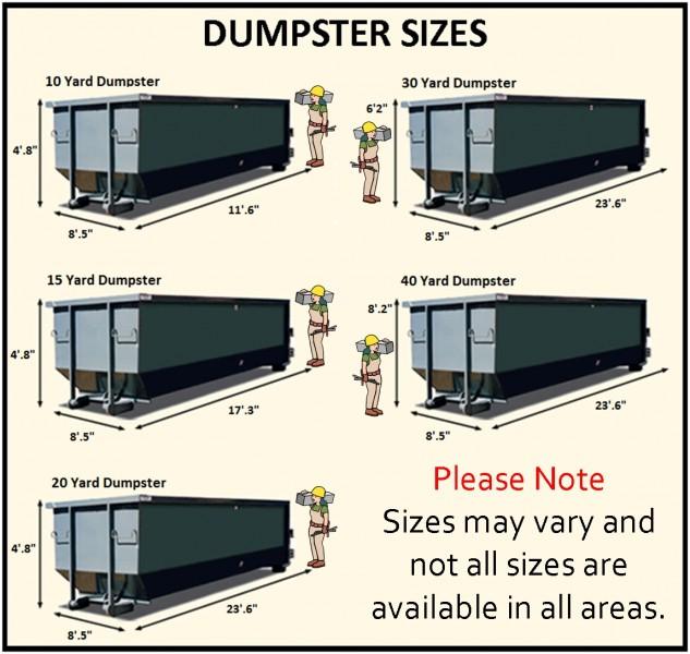 Minden City Dumpster Man Rental