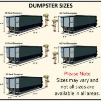 Mount Morris Dumpster Man Rental