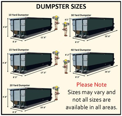 Hazel Park Dumpster Man Rental