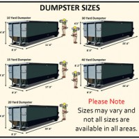 Lakeville Dumpster Man Rental