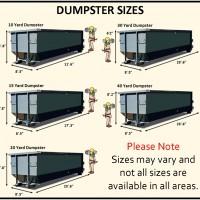Parchment Dumpster Rental Man