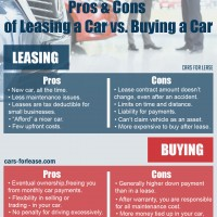 Cars For Lease