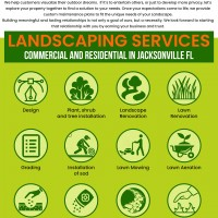 Yard Works Lawn Care