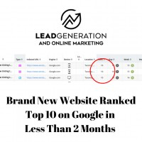 Lead Generation and Online Marketing