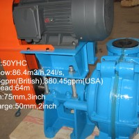 Hebei Yifan Industry Pump Co., Ltd