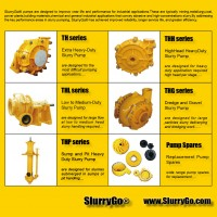 SLURRYGO Warman Slurry Pumps Spare Parts Manufacturer USA